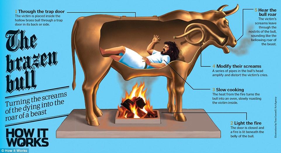 Brazen Bull Torture Device